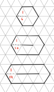 Demonstration of three sizes of repeat on a triangular grid: 6, 10, 14